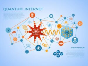Quantum internet technology icons infographics collection, digital vector advert - starpik
